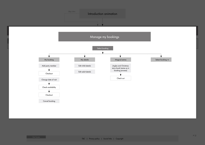 Sitemap_v5-3